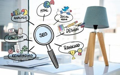 What Benefits Does SEO Services Melbourne?