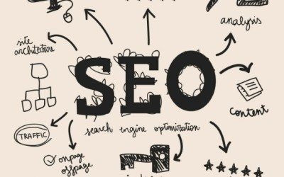 SEO Adelaide – Making a successful SEO campaign